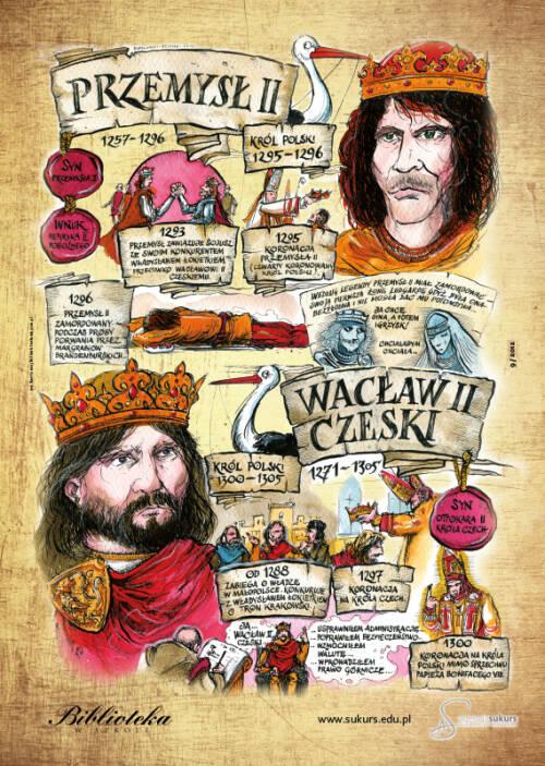 Przemysł II, Wacław II Czeski – Poczet królów polskich