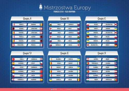 EURO 2016 - faza grupowa