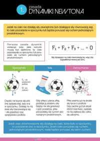1. zasada dynamiki Newtona