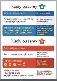 """Pisownia """"U"""" i """"Ó"""""""