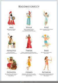 Bogowie greccy cz. 2