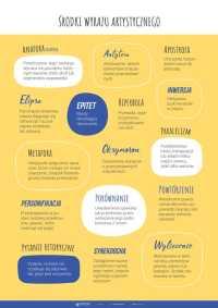 Środki wyrazu artystycznego