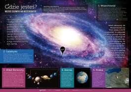 Wszechświat - Twoje miejsce (złożony)