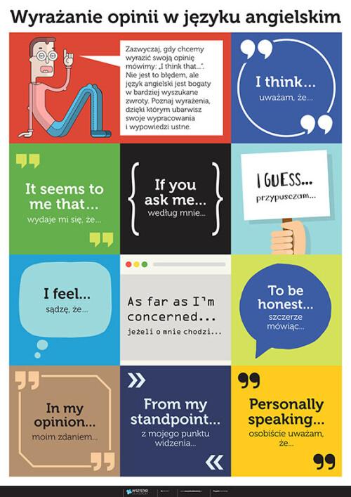 Angielski – wyrażanie opinii