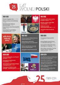 25 lat wolnej Polski