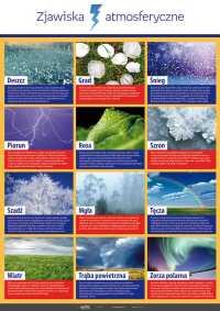 Zjawiska atmosferyczne (złożony)