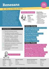Renesans - epoki literackie