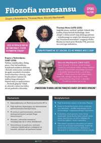 Filozofia renesansu - epoki kultury