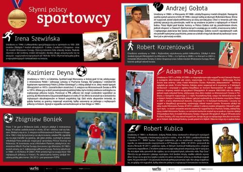 Słynni polscy sportowcy