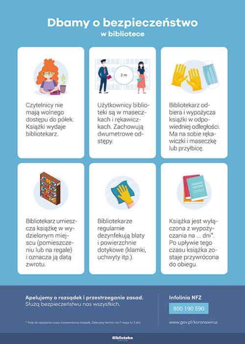 Zasady bezpiecznego korzystania z biblioteki