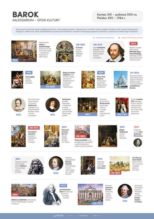 Barok – kalendarium – epoki kultury