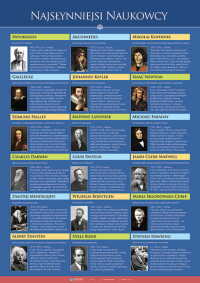 Najsłynniejsi naukowcy