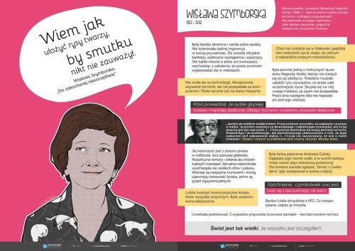 Wisława Szymborska współcześnie