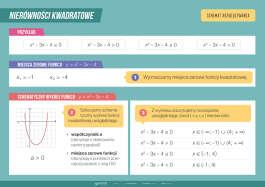 Nierówności kwadratowe - matura podstawowa