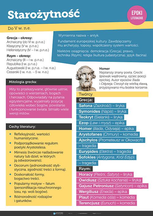 Starożytność - epoki literackie