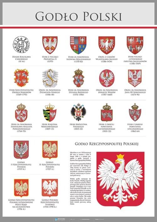 PAKIET: Polska - edukacja patriotyczna