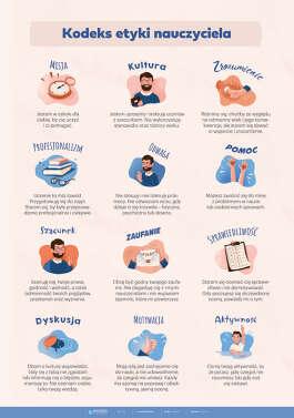 Kodeks etyki nauczyciela
