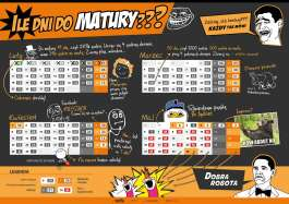 Ile dni do matury? Kalendarz maturzysty 2013