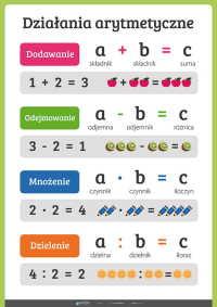 Działania arytmetyczne