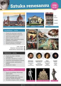 Sztuka renesansu - Epoki kultury