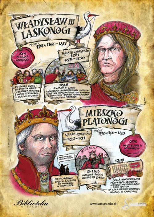 Władysław Laskonogi, Mieszko Plątonogi – Poczet królów polskich