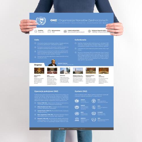 ONZ – Organizacja Narodów Zjednoczonych