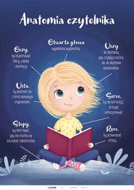 Anatomia czytelnika