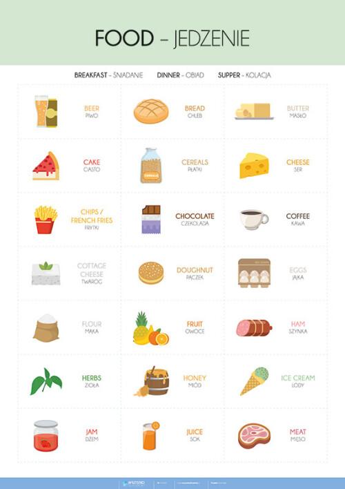 Angielski – słówka – jedzenie cz. 1