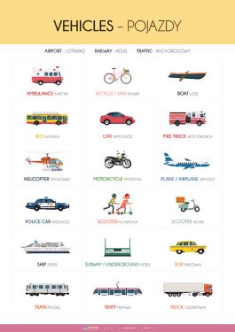 Angielski – słówka – pojazdy