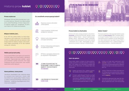 Historia praw kobiet – Rok Praw Kobiet