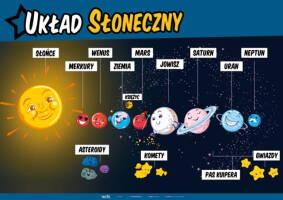 Układ słoneczny dla dzieci