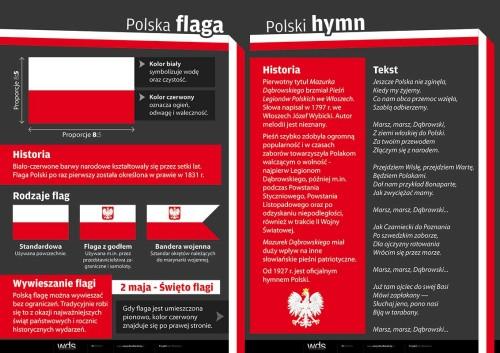 Polska flaga i hymn