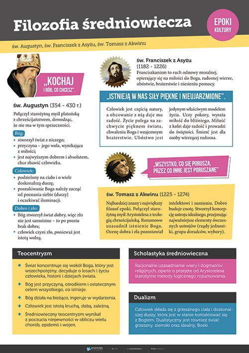 Filozofia średniowieczna – epoki kultury