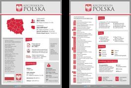 Rzeczpospolita Polska - symbole, kalendarium, informacje (złożony)