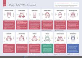 Poczet królów i władców polskich – część 2