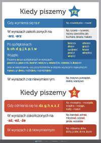 """Pisownia """"RZ"""" i """"Ż"""""""