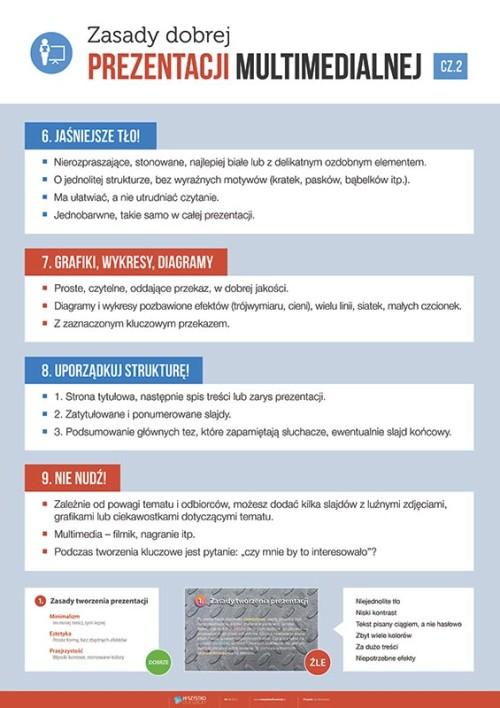 Zasady dobrej prezentacji multimedialnej cz. 2
