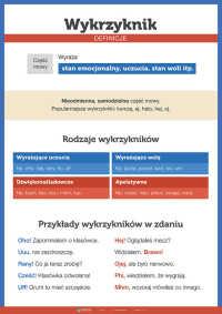 Wykrzyknik – definicje
