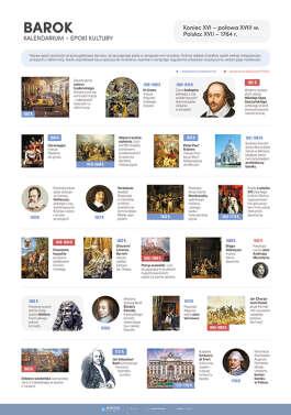 Barok - kalendarium - epoki kultury