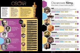 Oscary, filmy (złożony)