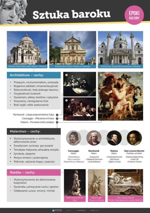 Sztuka baroku – epoki kultury