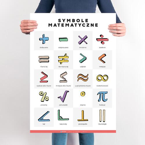 Symbole matematyczne – podstawowe