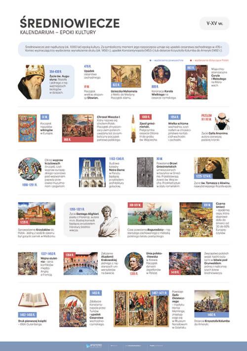 Średniowiecze - kalendarium - epoki kultury